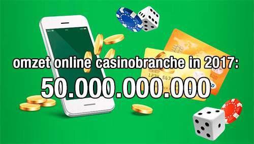 online casinobranche omzet naar 50 miljard dollar in 2017