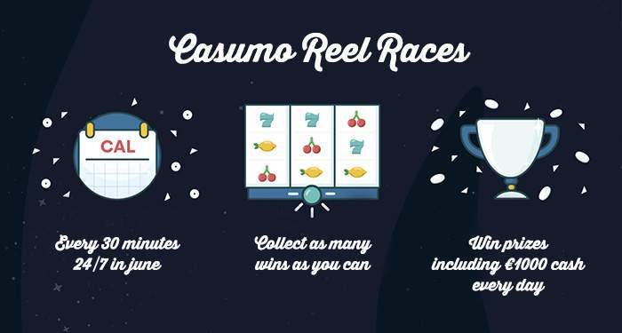 Join the casumo reel races