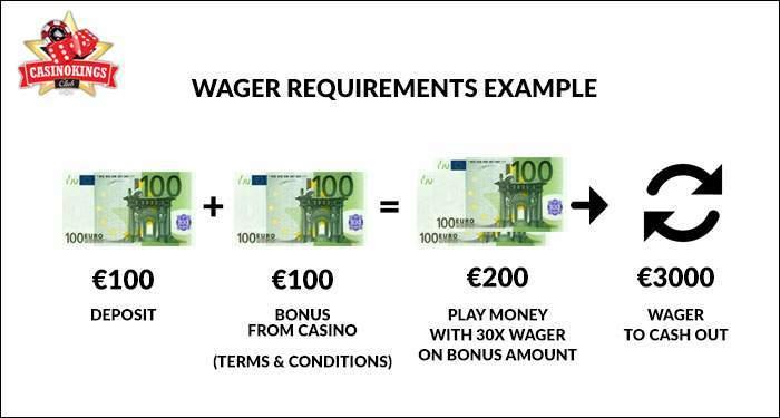 casino bonus wagering explained
