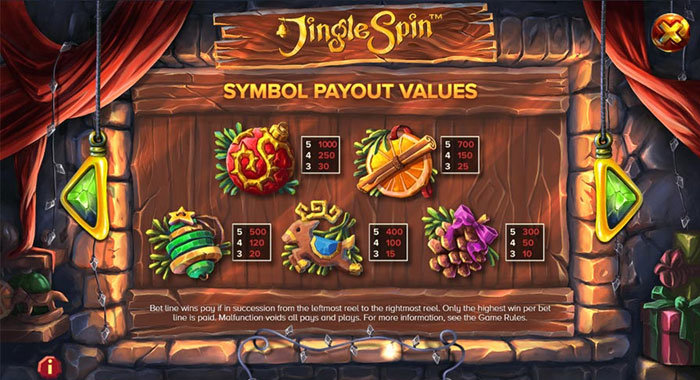 jingle spin slot payout table