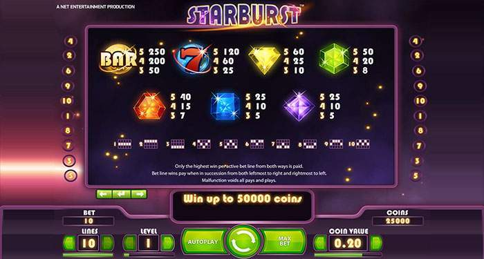 slot games pay table and pay lines explained